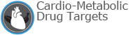 Cardio-Metabolic Drug Targets
